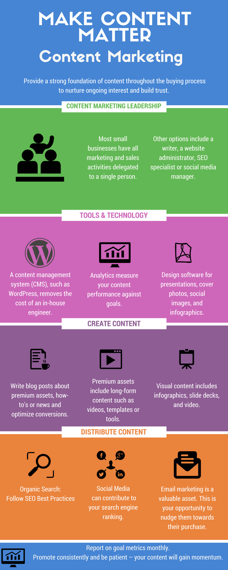 Make Content Matter: Content Marketing Infographic